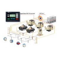 centrifugal, automation, controls, ASC, ASM, air system controller, air system manager