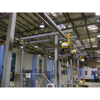 freestanding workstation crane, rail system, overhead crane, zimmerman rail, floor support crane, bridge crane
